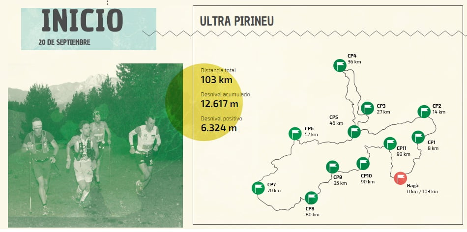 mapa_ultrapirineus